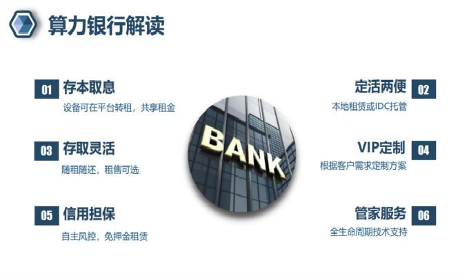 十次方算力银行最适合哪些行业?