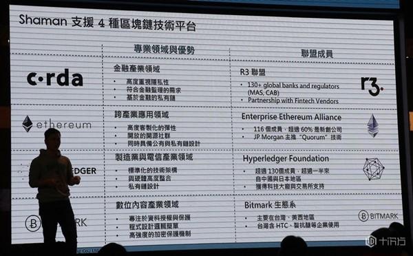 中信金控揭露未来区块链战略