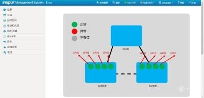 深圳浪潮服务器分销商电话是多少?