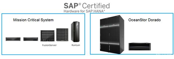 华为FusionServer机架式服务器通过SAP HANA一体机解决方案认证