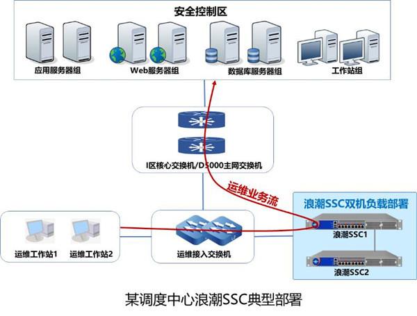 浪潮SSC上线运行,助力国家电网打赢蓝天保卫战