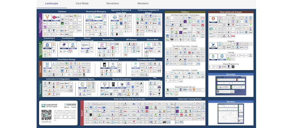 CIO必看:云端原生架构成主流,加速带动企业IT现代化转型