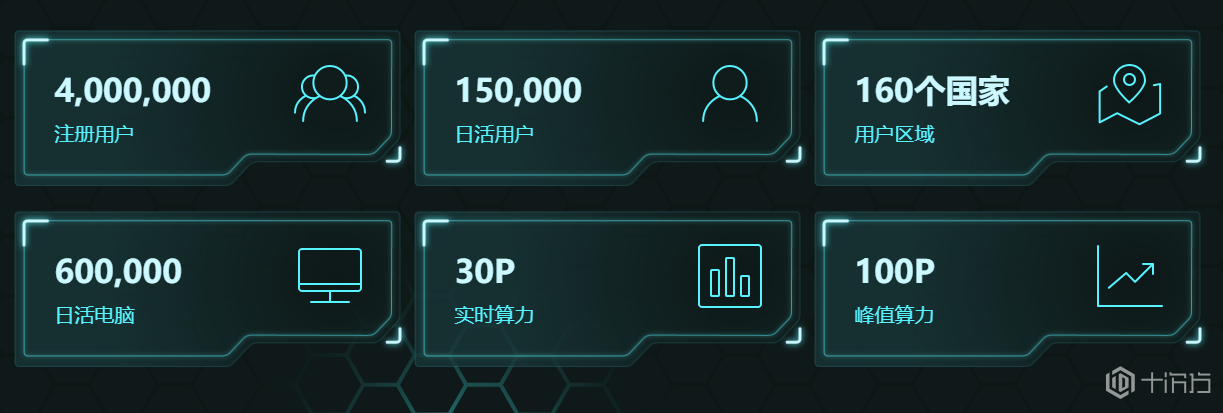 十次方「免费算力」火爆上线!破局算力难题!