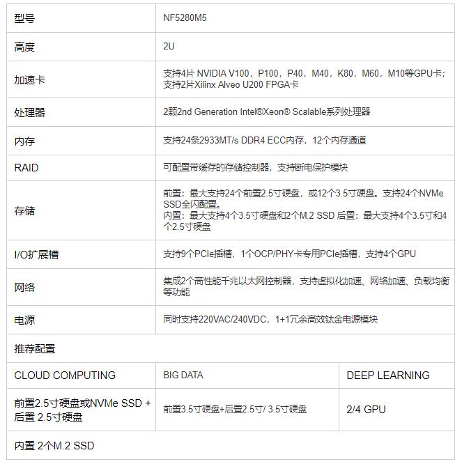 浪潮AI服务器在深圳哪里可购买