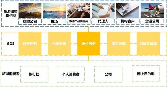 浪潮与中国航信携手,机票查询so easy