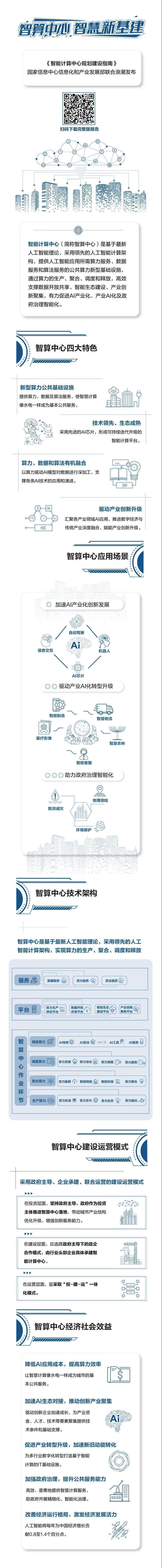 《智能计算中心规划建设指南》全文发布