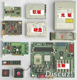 电脑硬件维护保养知识大全 三联