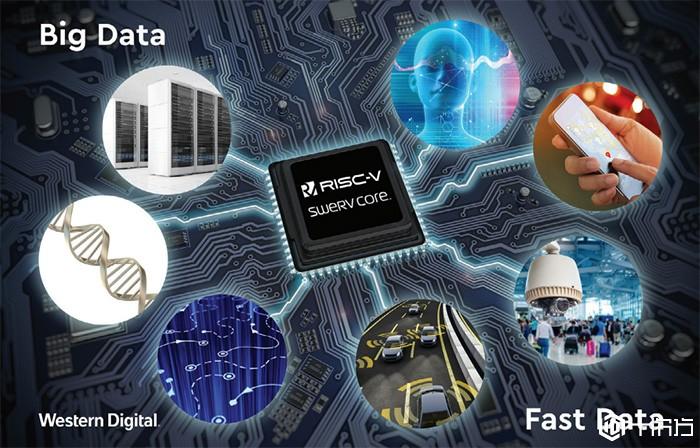 RISC-V架构处理器崭露头角,未来10亿芯片将转向开源