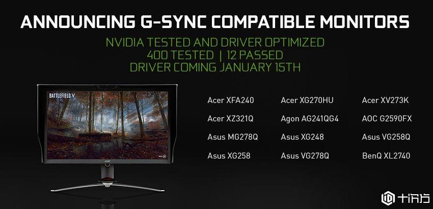 Nvidia提供了有限的VESA自适应同步支持