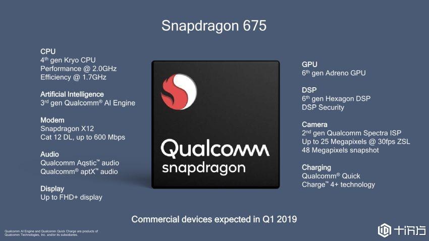 高通的Snapdragon 675 SoC出现在基准指数中