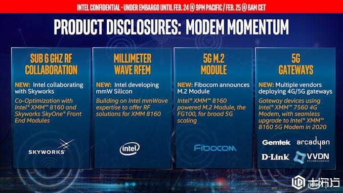 英特尔和Fibocom共同开发用于系统集成的5G M.2模块