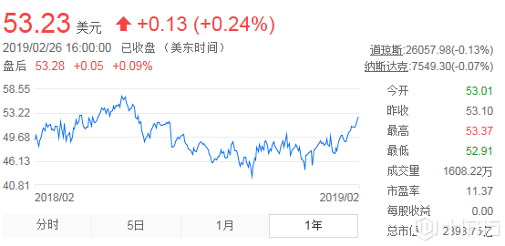 英特尔CEO看好其数据中心发展前景 分析师调涨英特尔目标股价 ...