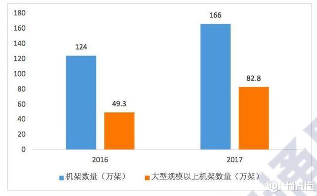 从2018数据中心白皮书 解读未来数据中心趋势