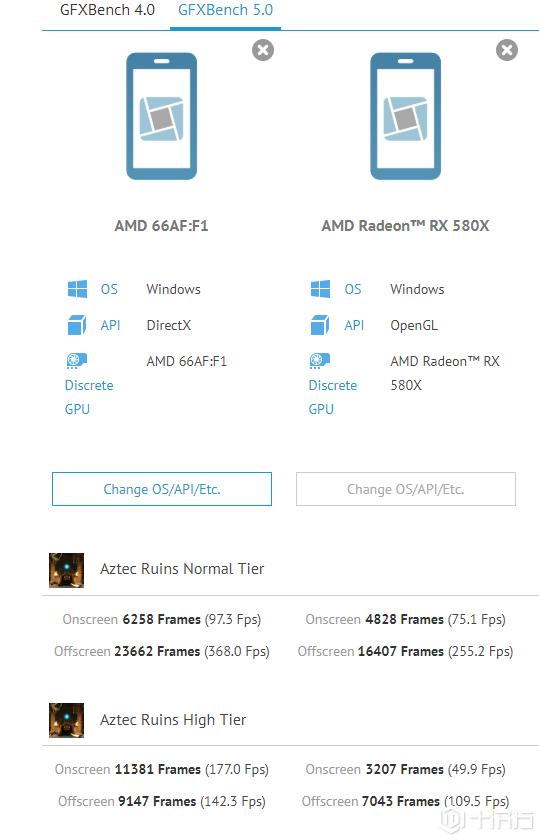 "AMD Navi""Radeon RX 66AF:F1""GPU性能基准泄漏 图形速度更快,计算工作负载更慢 ..."