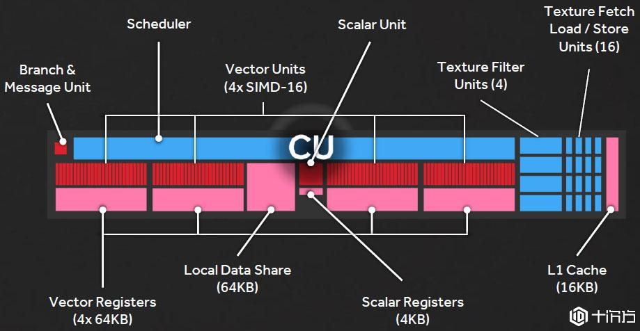 新品速递! 华擎幻影游戏X Radeon RX590 8G OC评测
