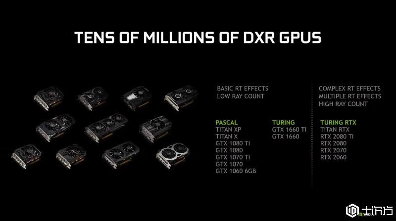 NVIDIA将为Pascal和Volta启用DirectX Raytracing (DXR)  驱动四月推出