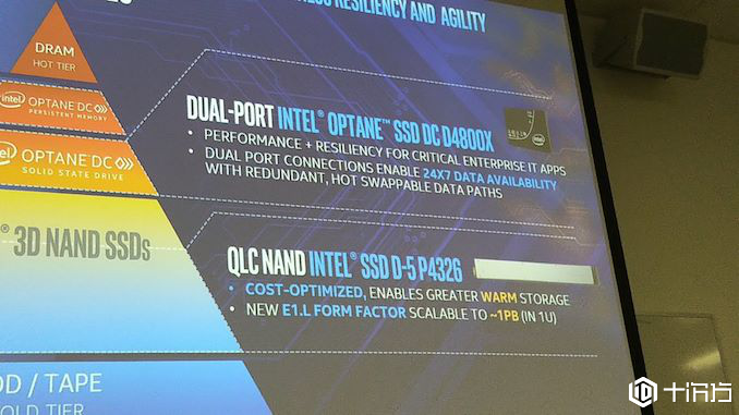 英特尔新品:企业级傲腾与QLC SSD