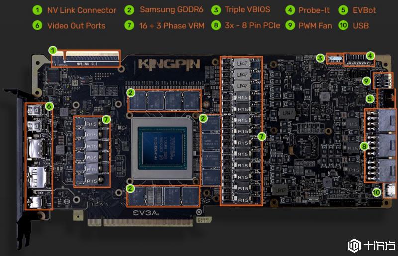 EVGA旗舰新品:GeForce RTX 2080 Ti KINGPIN显卡 混合散热