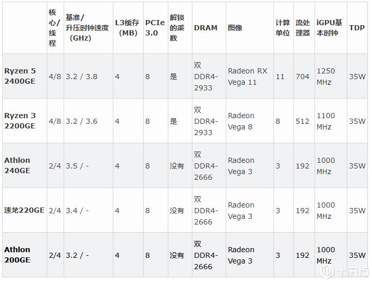 ECS推出Mini-PC Packing AMD,体积相当于一本书的大小