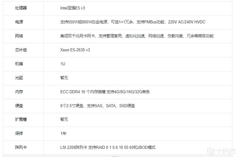 怎么找到浪潮 SA5112M4 服务器经销商?