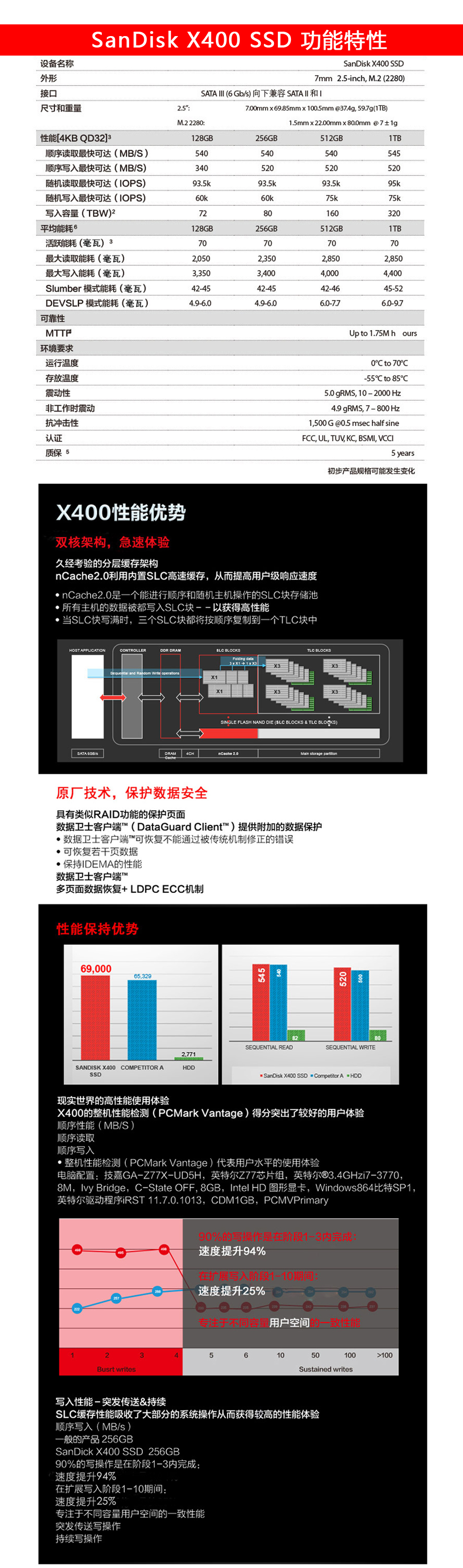 闪迪 SD8SB8U-256G-1122 X400 256G 0.3DWD 2.5 SATA SSD  读密集型