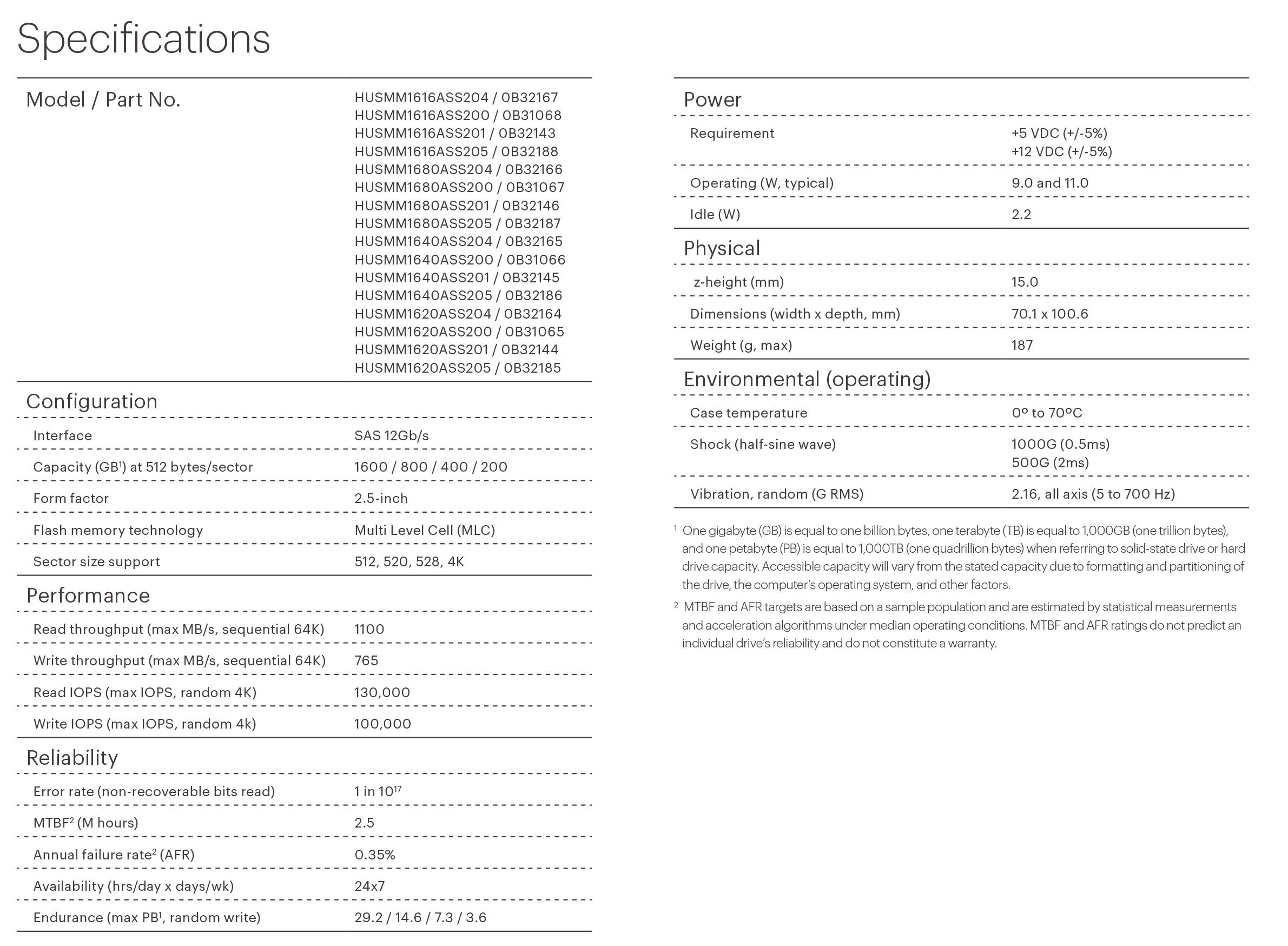 HGST  HUSMM1680ASS200 HGST ultrastar SSD 1600MM 800G 10DWD SAS SSD 高耐写性