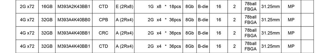 三星 M393A2K40BB1 16GB/32GB  2400MHz DDR4