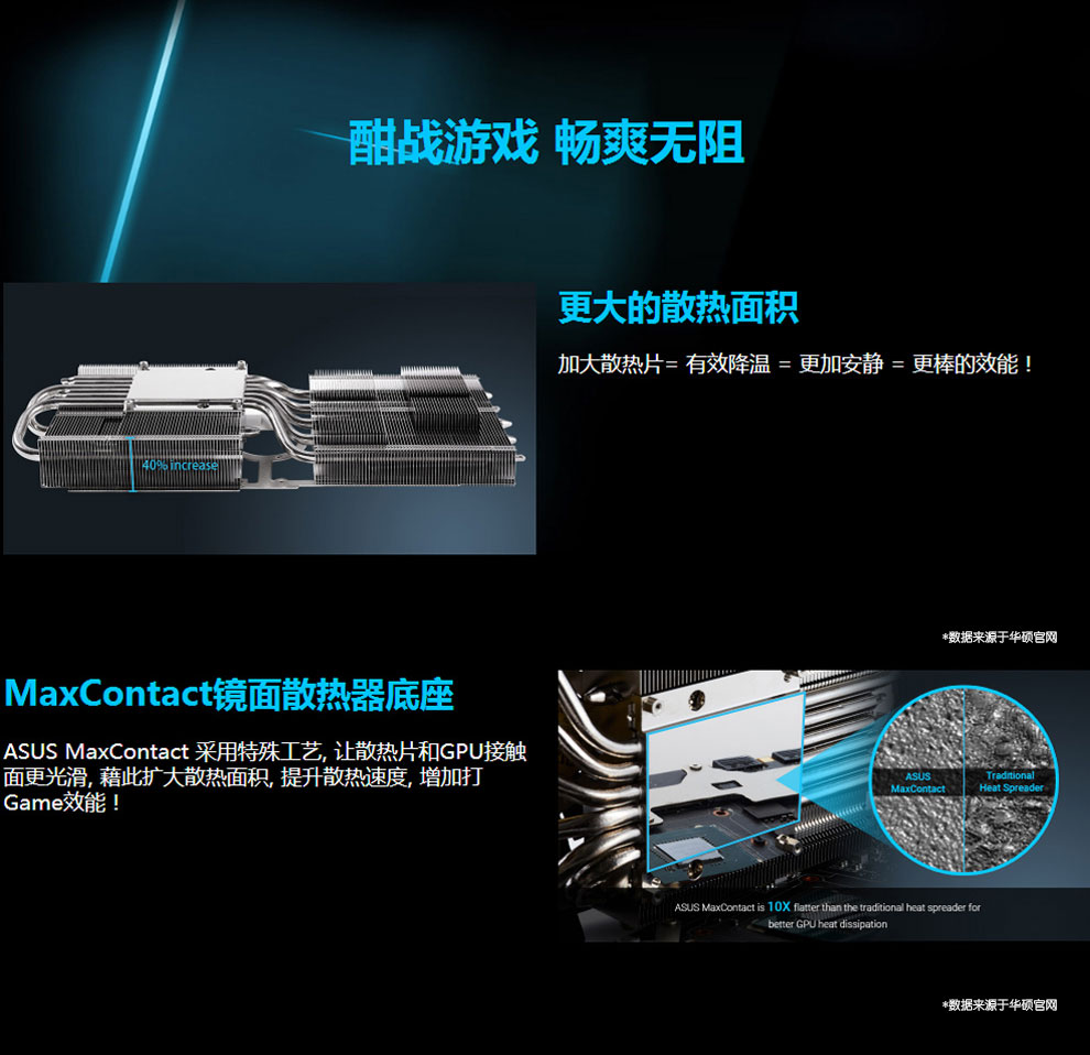 华硕 RXVEGA64-O8G-GAMING 8G 1590MHz/945MHz/2048bit ROG STRIX 猛