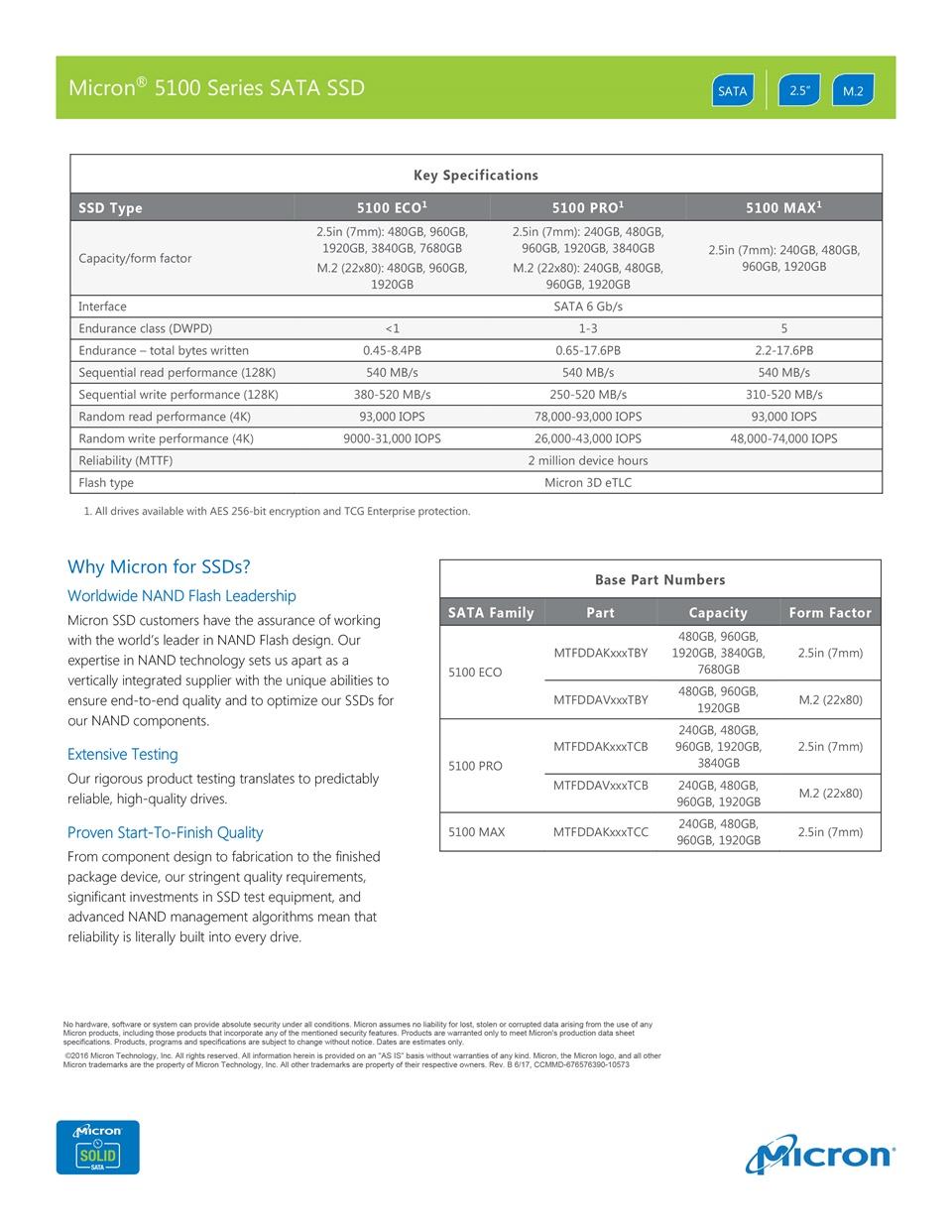 美光(Micron)  5100 Series SSD 2.5in/M.2  ECO/PRO/MAX