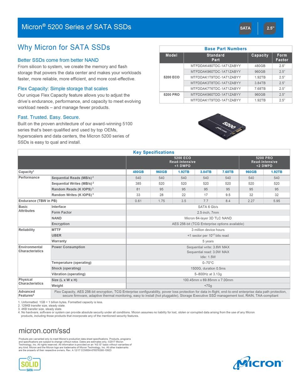 """美光 5200系列 ECO/PRO/MAX 系列 商用 2.5"""" SSD 最大7.68TB、3D TLC颗粒"""