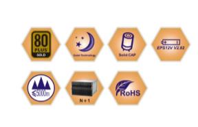 其他 GW-EPS1U600 1U单电服务器电源