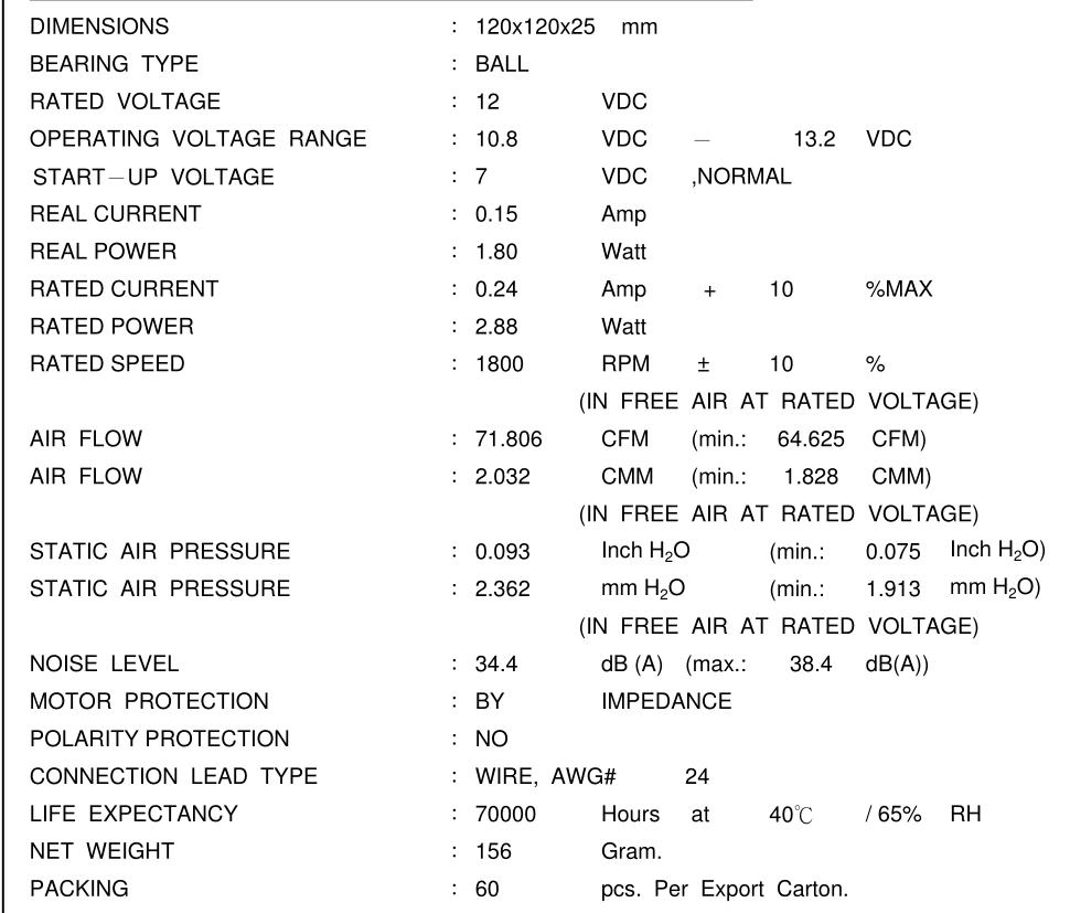 协禧 AD1212LB-A71G L(0T)-A 散热风扇