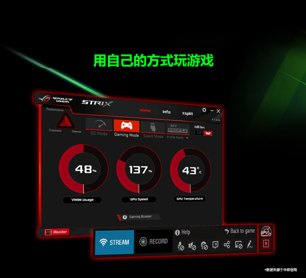 RXVEGA64-O8G-GAMING 8G 1590MHz/945MHz/2048bit ROG STRIX 猛禽