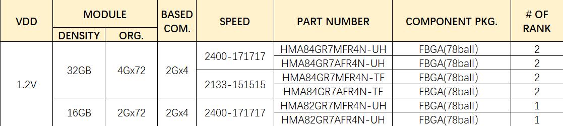 海力士 Hma84gr7afr4n-uh 32gb Pc4-2400t Ddr4 ECC内存RAM RDIMM 2rx4