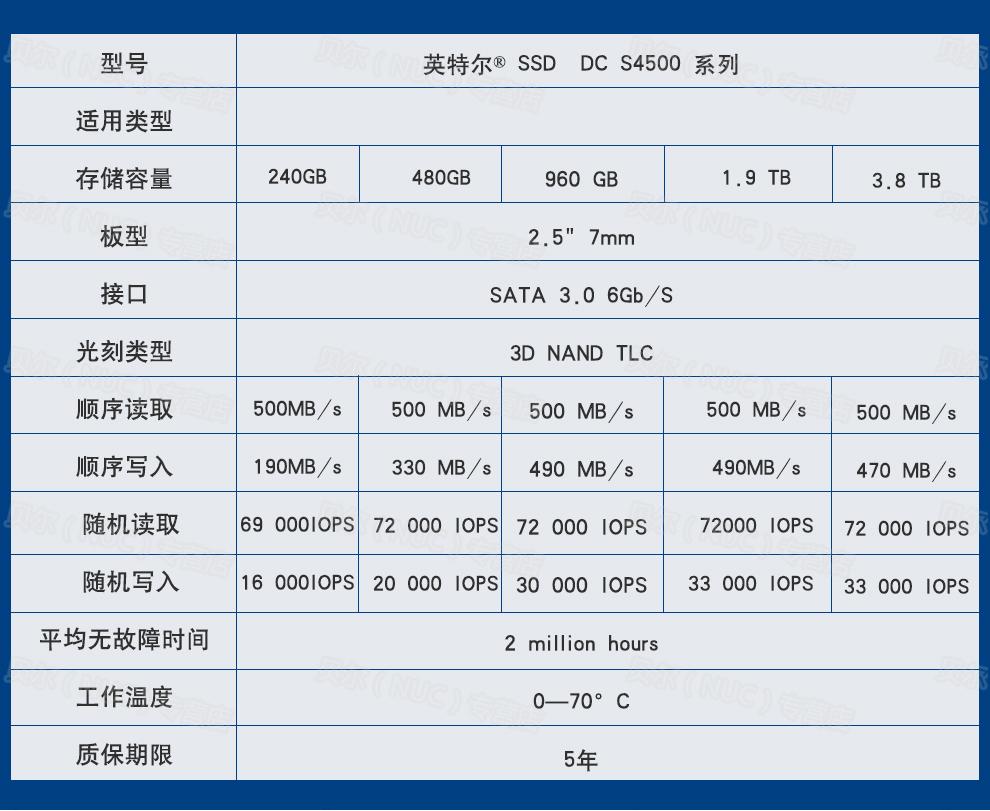 英特尔(Intel) S4500数据中心企业级固态硬盘SATA3 S4500 3.8T