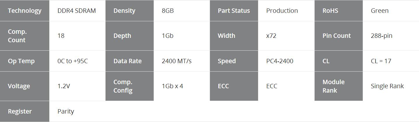 美光服务器内存DDR4-2400外频 8G全新原厂