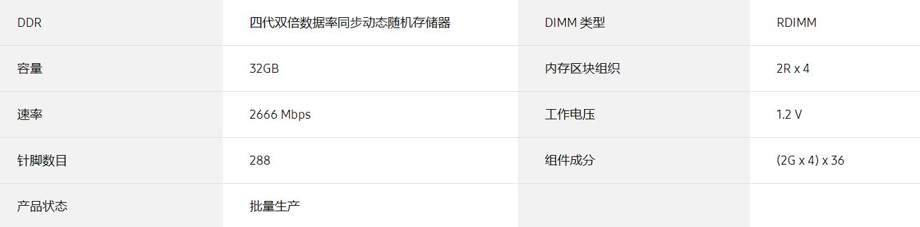 三星服务器内存DDR4-2666外频 32G全新原厂