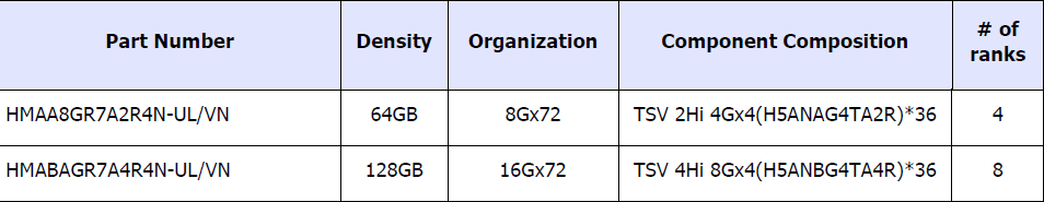 海力士服务器内存DDR4-2666外频 64GB全新原厂