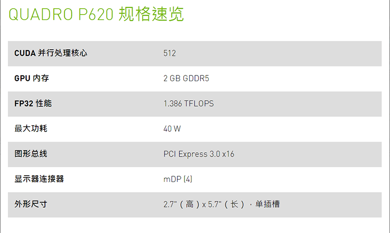 Nvidia p620 显卡