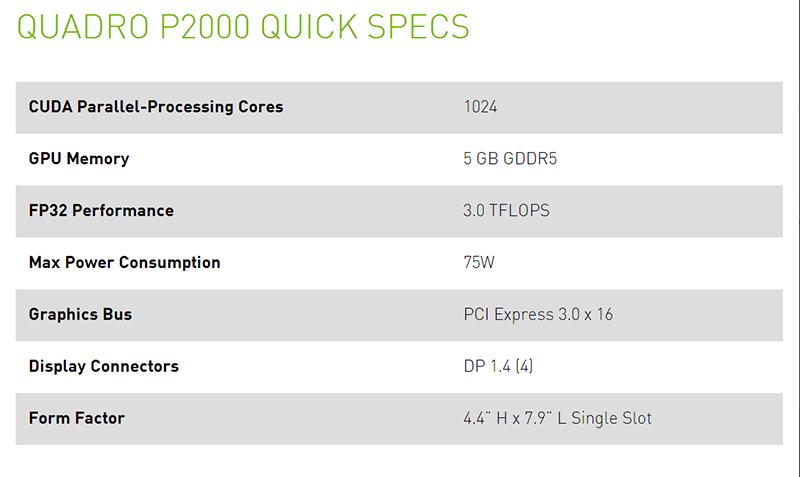 Nvidia p2000 显卡
