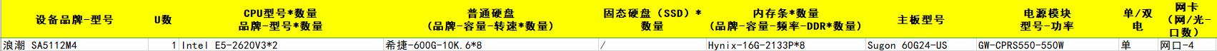 浪潮 SA5112M4 Intel E5-2620V3*2 希捷-600G-10K.6*8 Hynix-16G-2133P*8