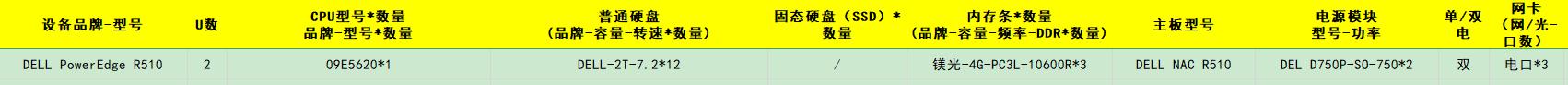 DELL PowerEdge R510 E5620*1 DELL-2T-7.2*12 镁光-4G-PC3L-10600R*3