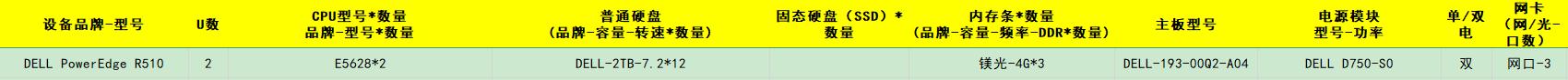 DELL PowerEdge R510 E5628*2 DELL-2TB-7.2*12 镁光-4G*3