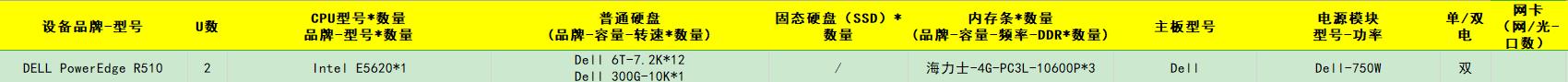 DELL PowerEdge R510 Intel E5620*1 Dell 6T-7.2K*12 Dell 300G-10K*1 海力士-4G-PC3L-10600P*3